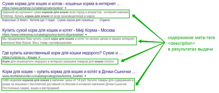 Метатег Description