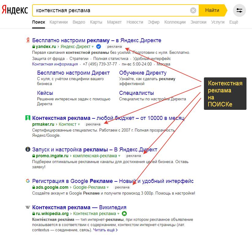 Яндекс Директ поиск